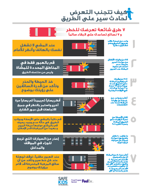 2015 Pedestrian Infographic - Arabic