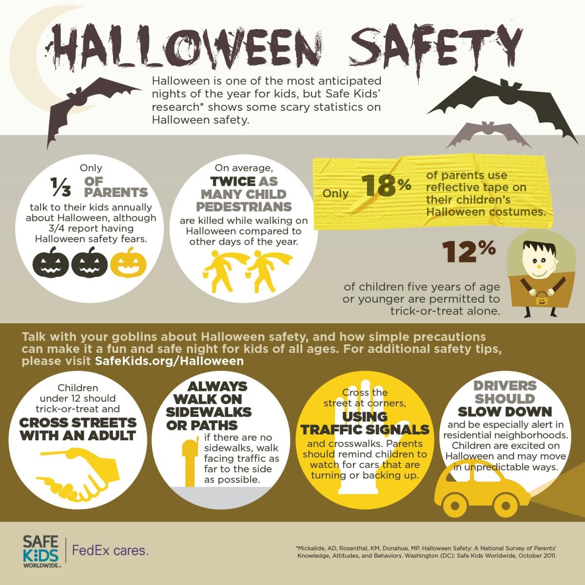 Halloween safety infographic safe kids worldwide for Home safety facts