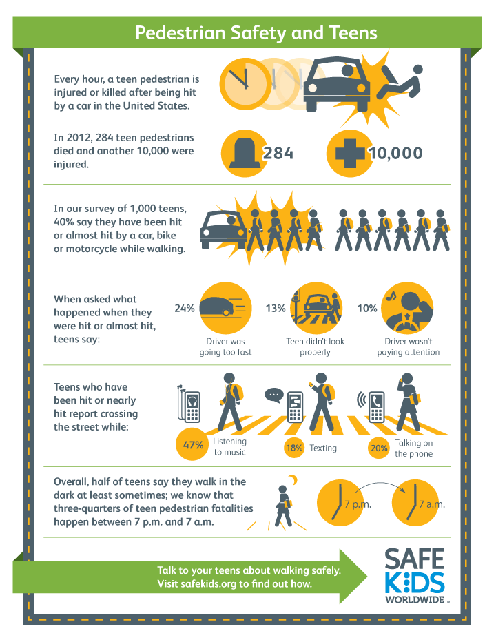 pedestrian safety and teens