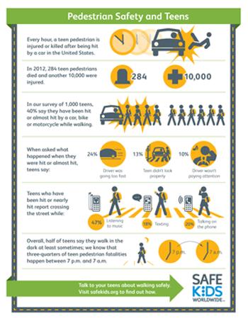 World Health Organisation Rules For Safe Food Practice