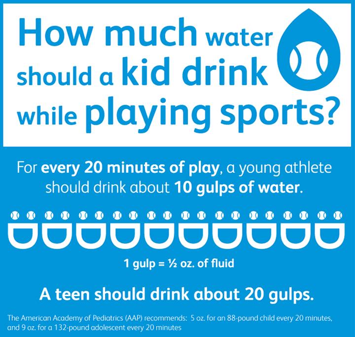 Play Sports Water Drink Australia
