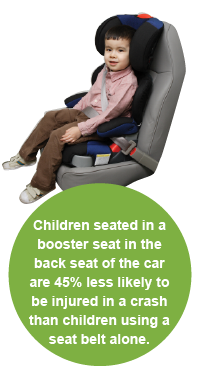 Excellent Booster Seats Safe Kids Worldwide Pdpeps Interior Chair Design Pdpepsorg