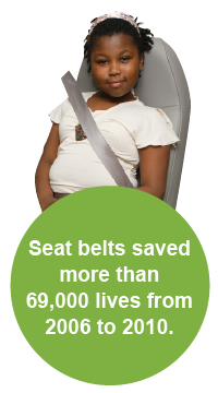 Tips to keep your child safe while using a seatbelt