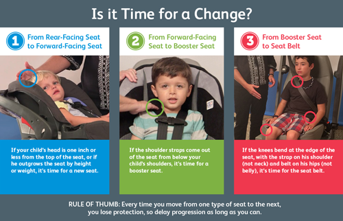 Buckle Up: Keeping Your Kids Safe in the Car | Safe Kids Worldwide