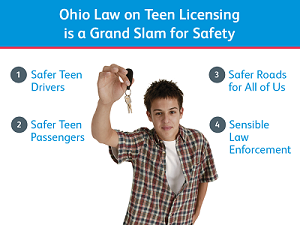 Help us pass Ohio's Teen Licensing Law
