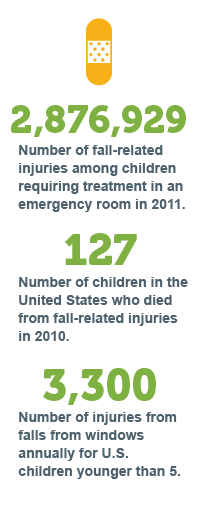 Statistics on falls injuries.