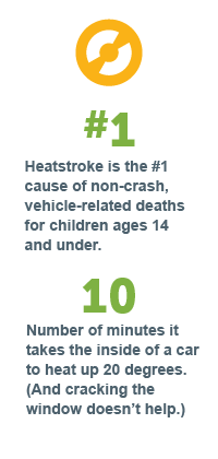 Statistics on heatstroke, or hyperthermia, injuries and deaths.