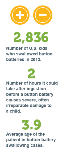 Button Battery Injury Statistics