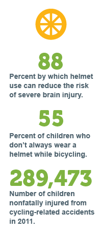 Wheeled Sports Childhood Injury Statistics