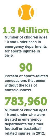 Sports Injuries statistics