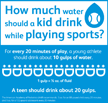See the Hydration Infographic