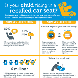 car seat infographic thumb