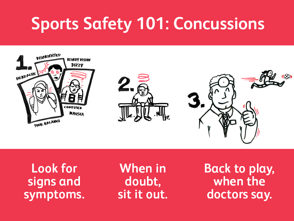 Sports Safety 101 Concussions In Sports Safe Kids Worldwide