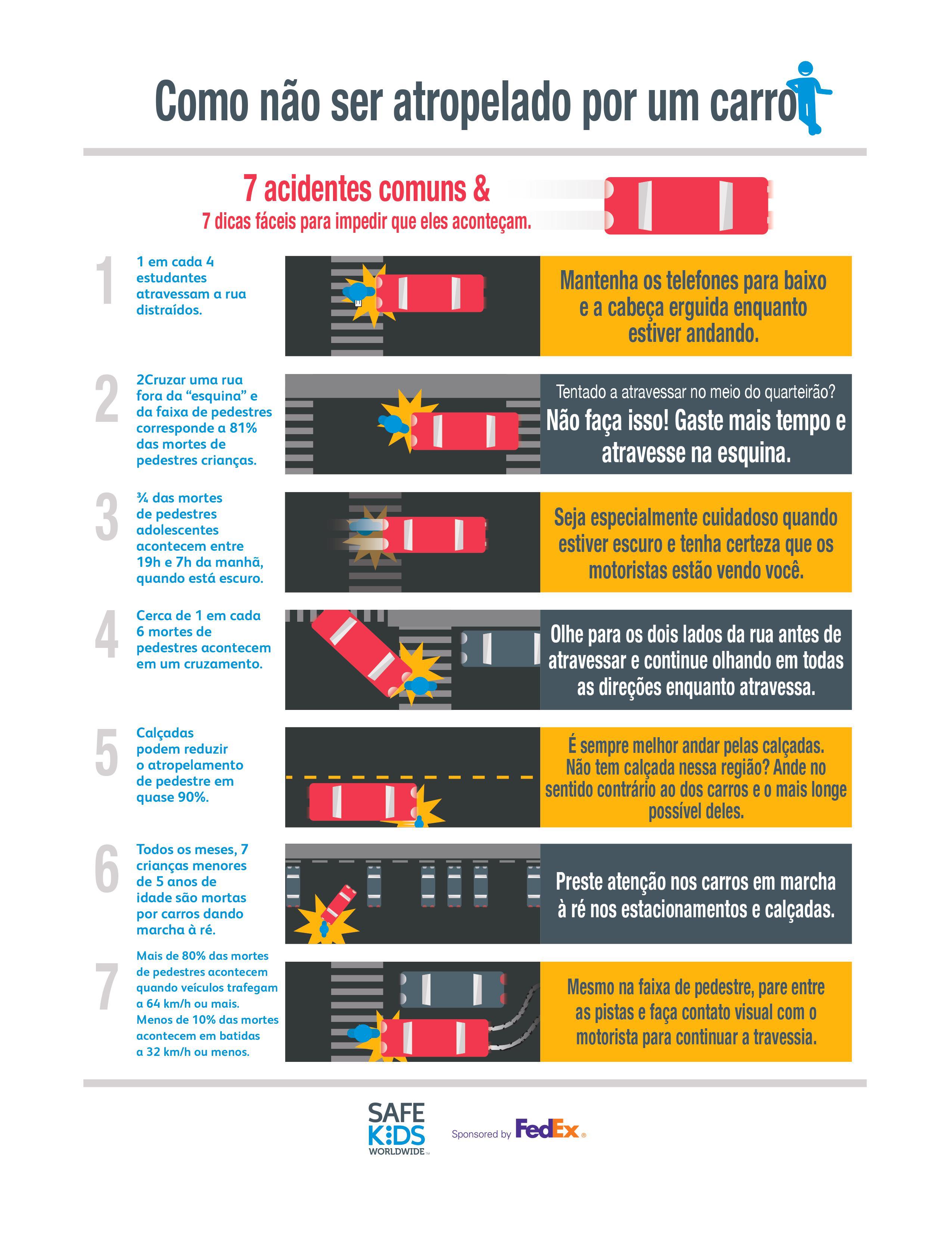 Flat Pedestrian Infographic - Portuguese