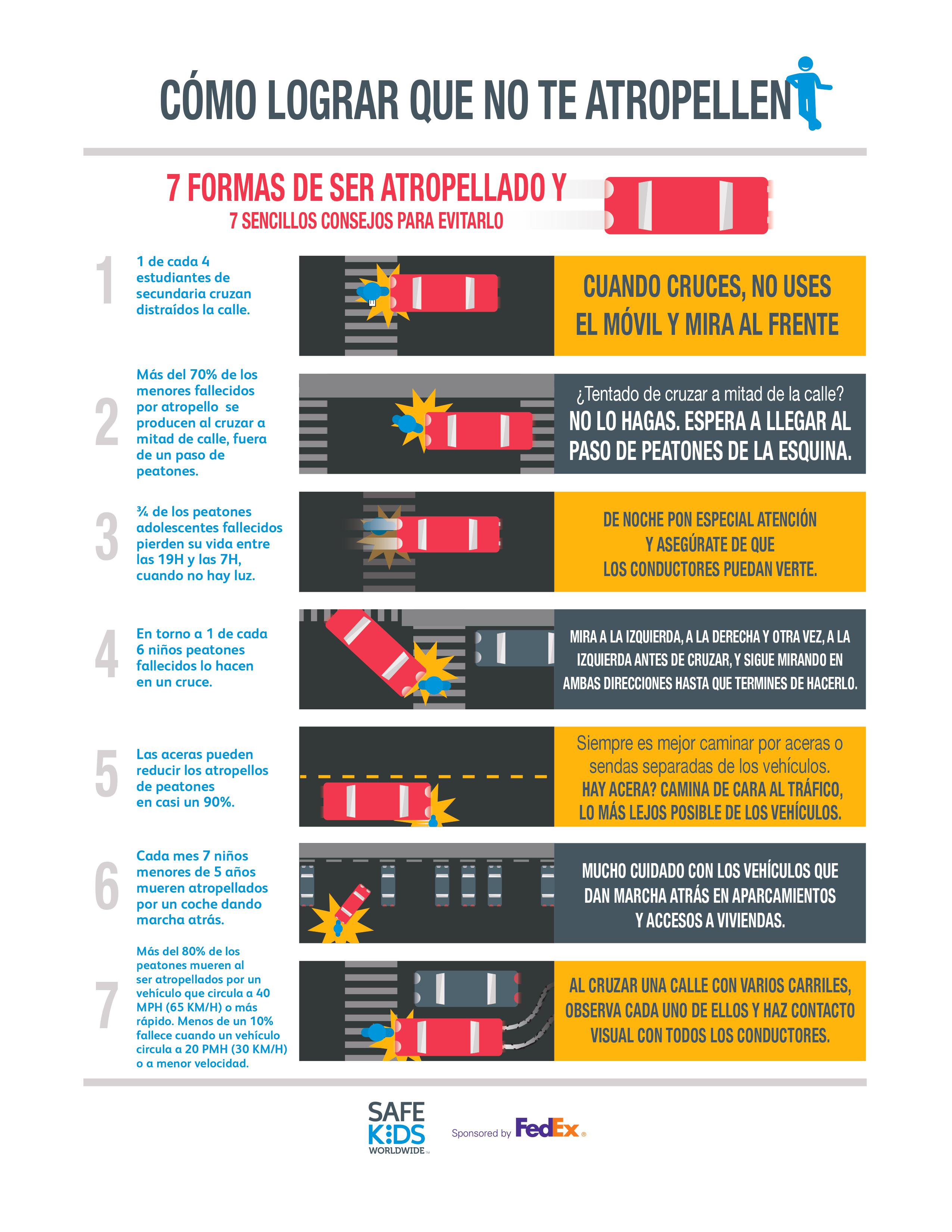 Flat Pedestrian Infographic - Spanish