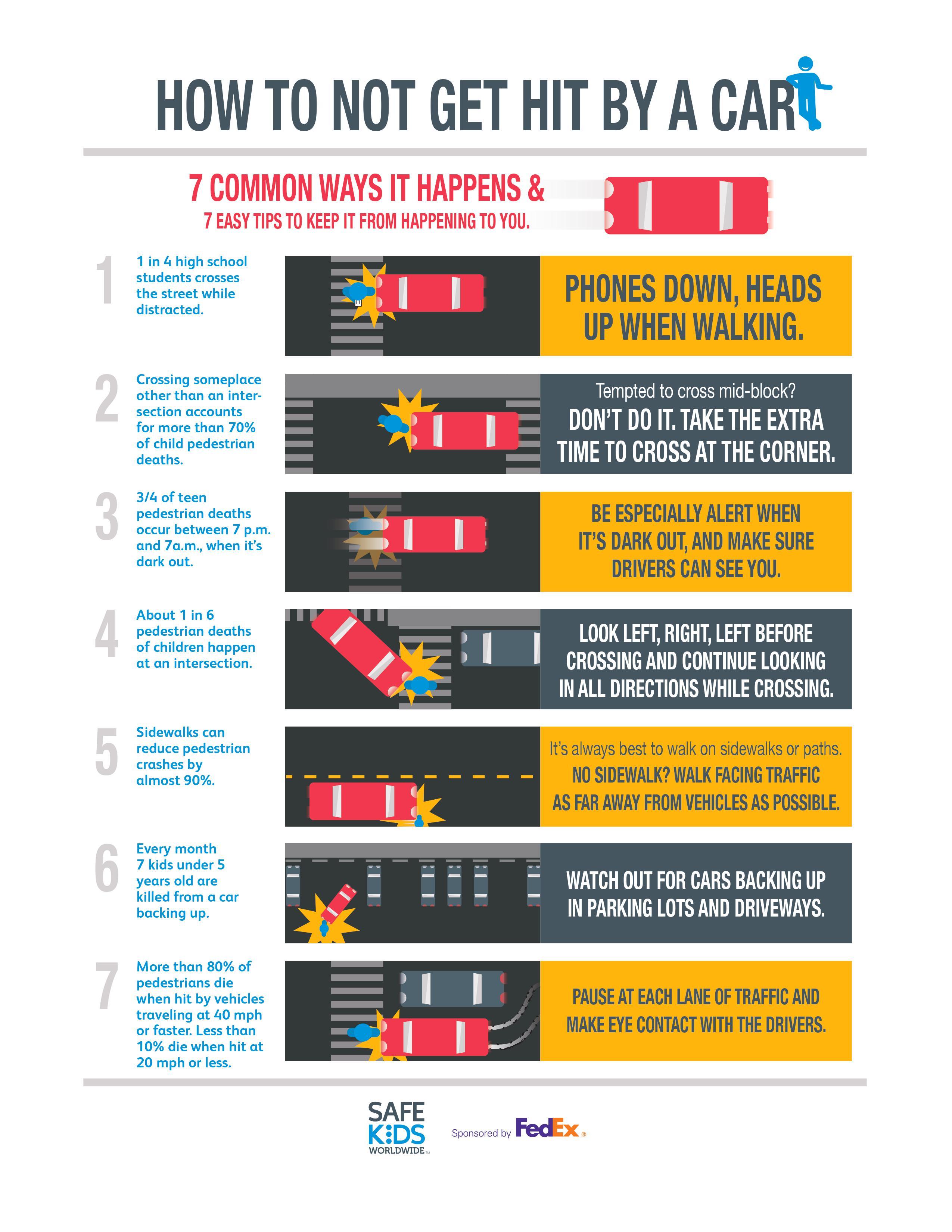 Flat Pedestrian Infographic