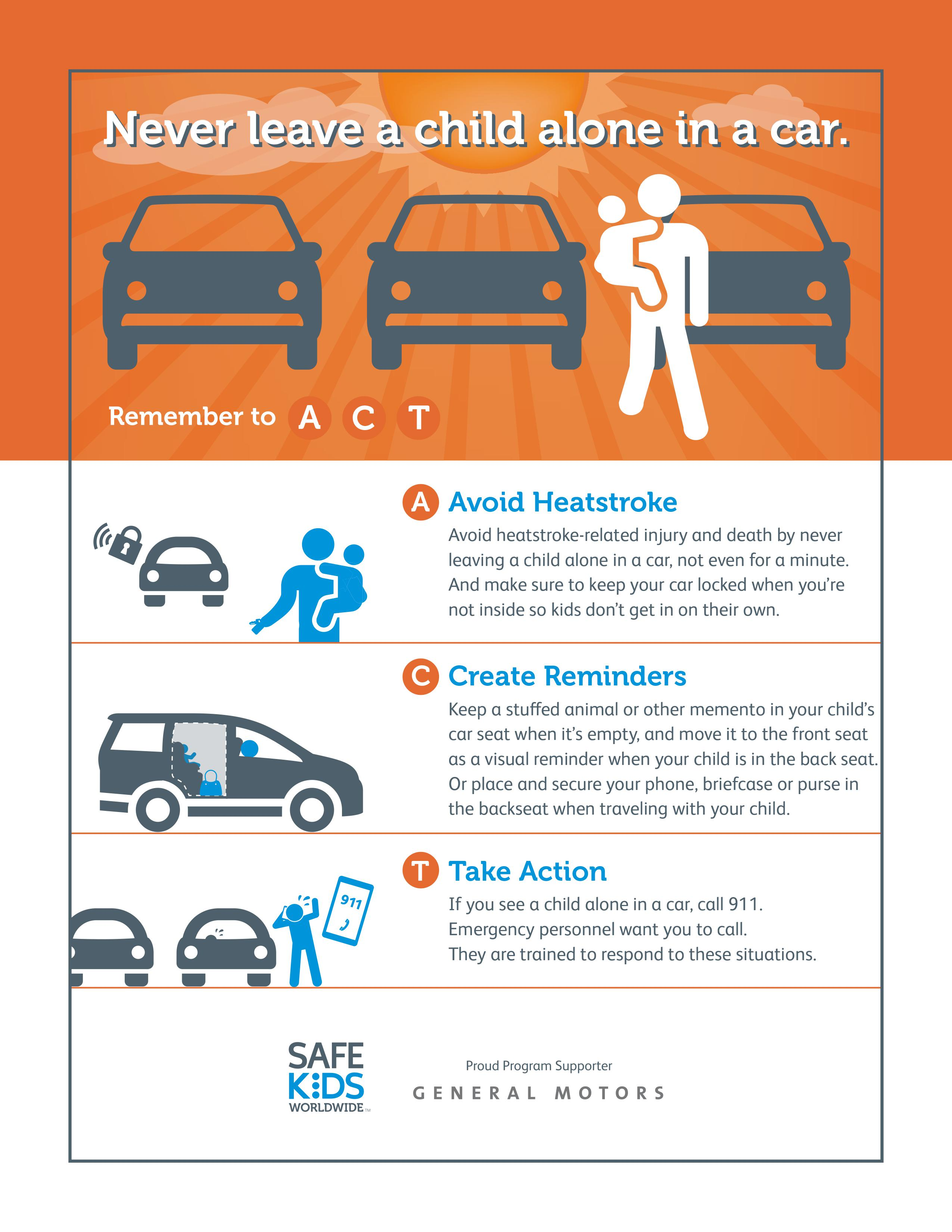 Heatstroke Infographic