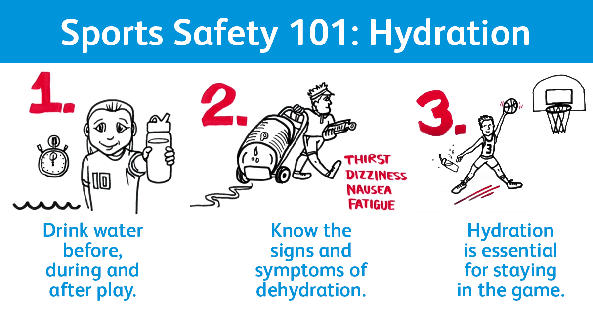 Sports Safety 101: Hydration