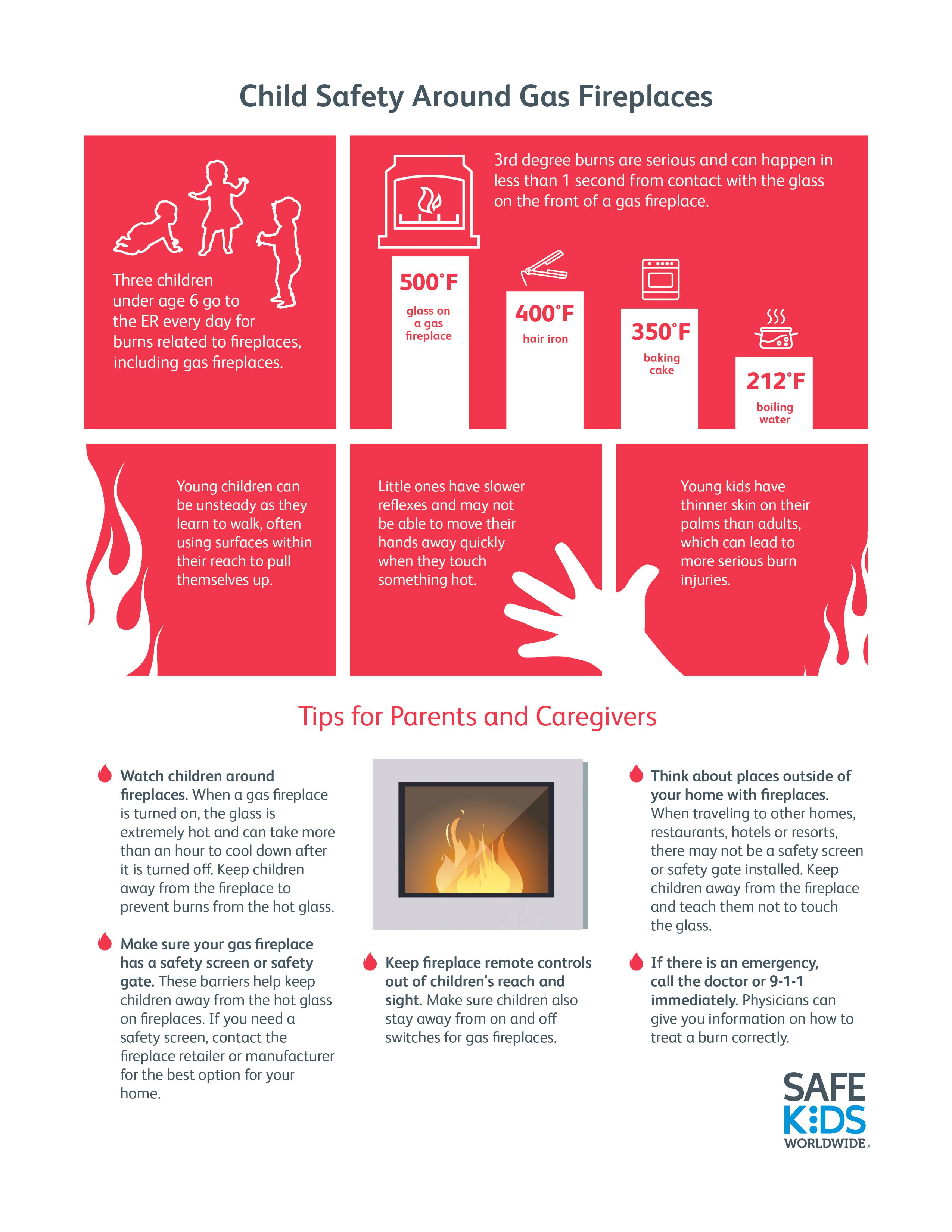 Fireplace Infographic