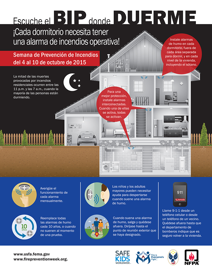 smoke alarm infographicspanish