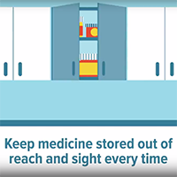 Cabinet closing medication up, away, and out of sight