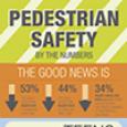 Pedestrian Safety Infographic