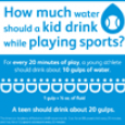 Sports Hydration Inforgraphic