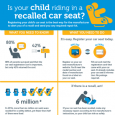car seat recall infographic 2015