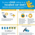 car seat recall infographic 2015