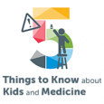 5 Things to Know About Kids and Medicine infographic