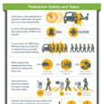 Pedestrian Safety Infographic 2014