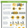 Pedestrian Safety Infographic 2014