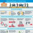 School Zone Infographic 2016