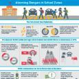 Infografía Acerca de Zona Escolares