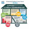 home safety infographic 2015
