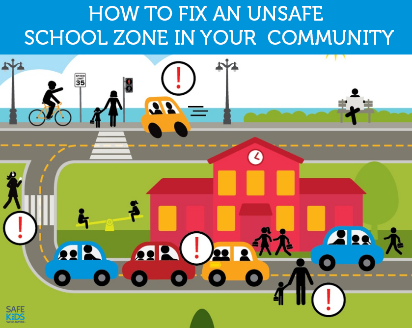 Various School Zone Areas That Can Be Improved